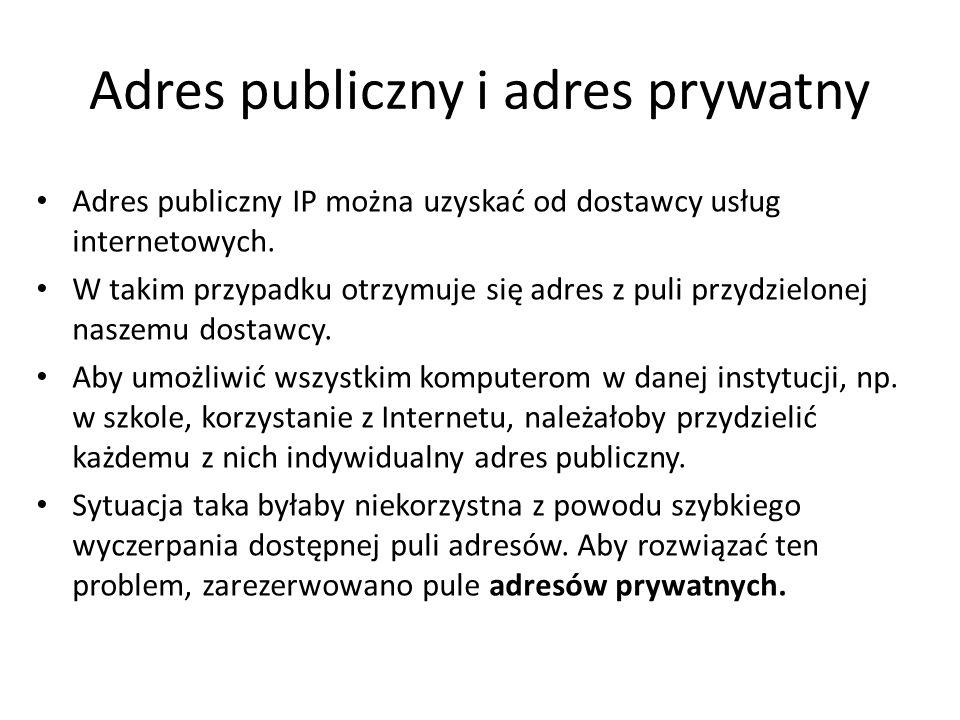 Adres publiczny i adres prywatny