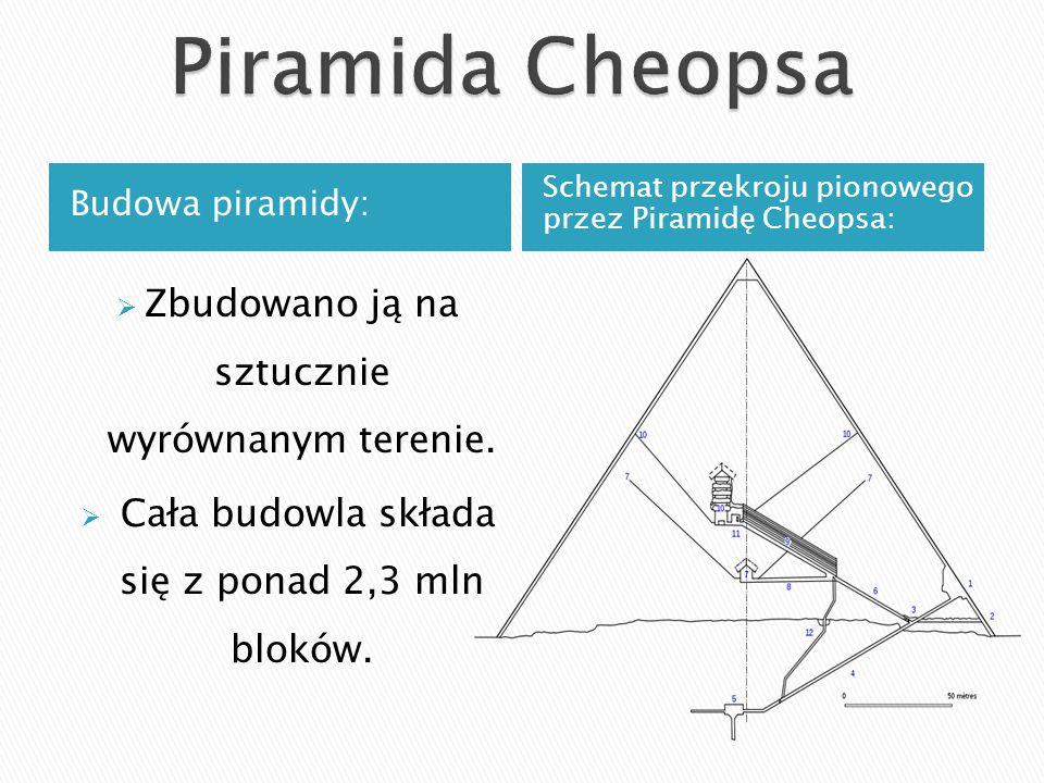 Piramida Cheopsa Zbudowano ją na sztucznie wyrównanym terenie.