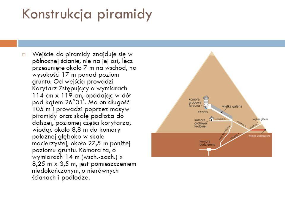 Konstrukcja piramidy