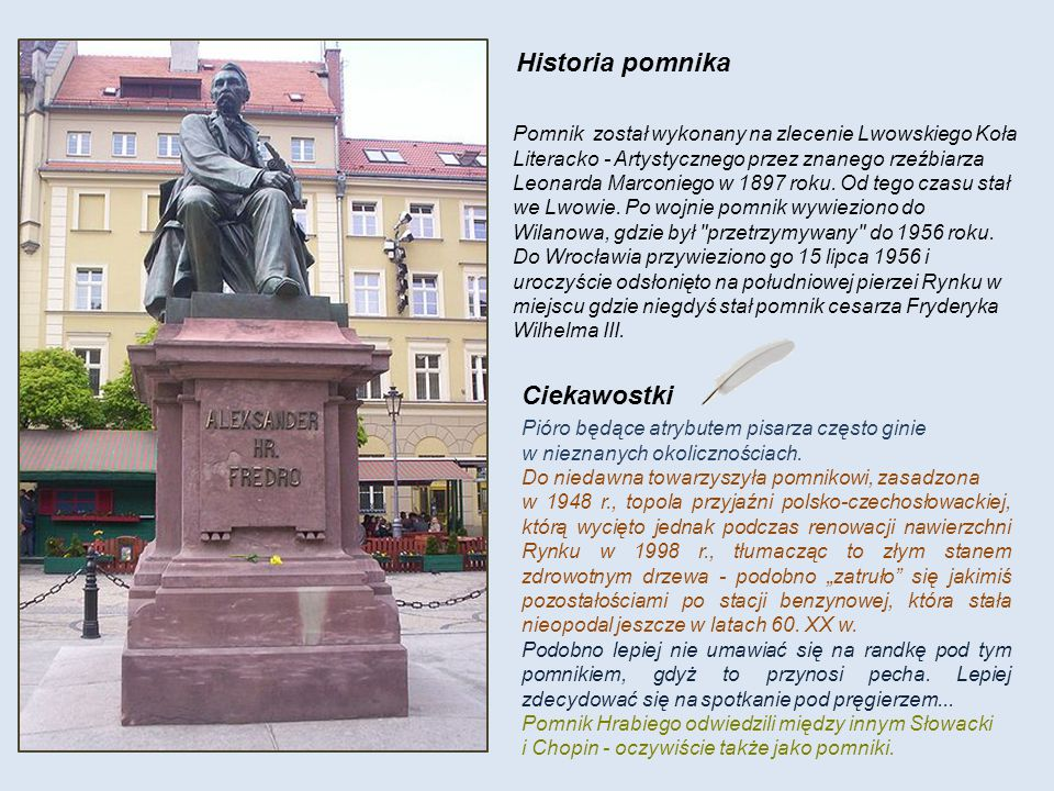 Historia pomnika Ciekawostki