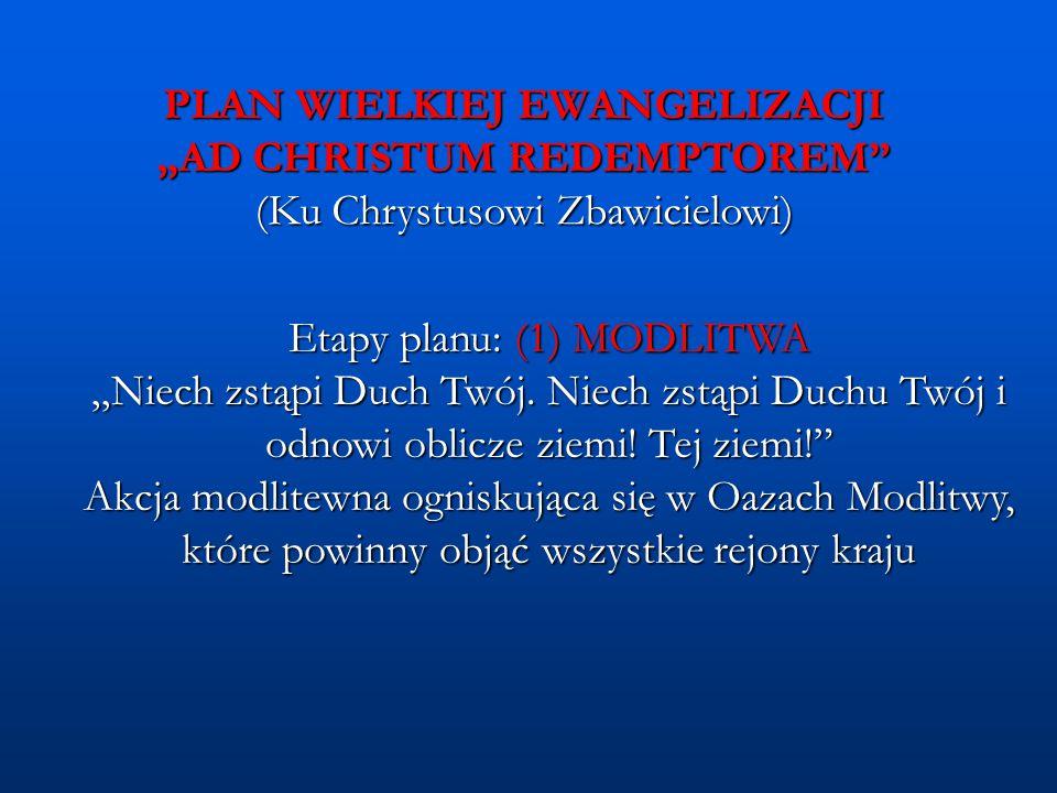 Etapy planu: (1) MODLITWA