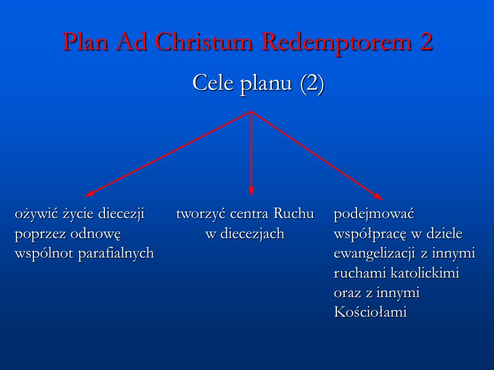 Plan Ad Christum Redemptorem 2