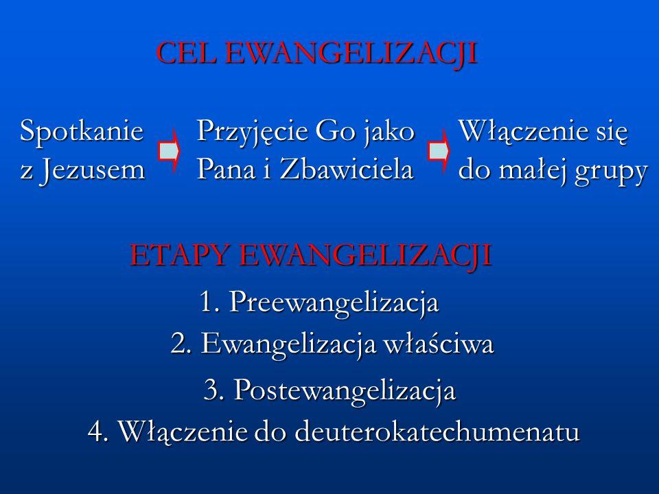 CEL EWANGELIZACJI Spotkanie z Jezusem. Przyjęcie Go jako Pana i Zbawiciela. Włączenie się do małej grupy.