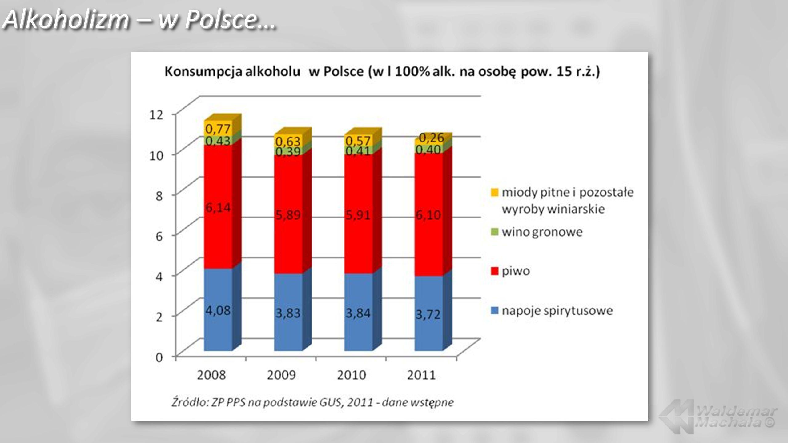 Alkoholizm – w Polsce…