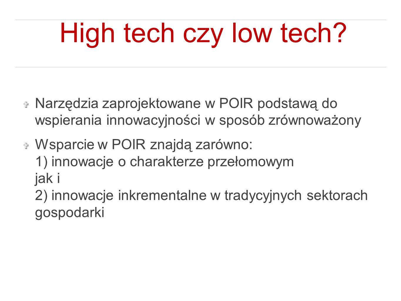High tech czy low tech Narzędzia zaprojektowane w POIR podstawą do wspierania innowacyjności w sposób zrównoważony.