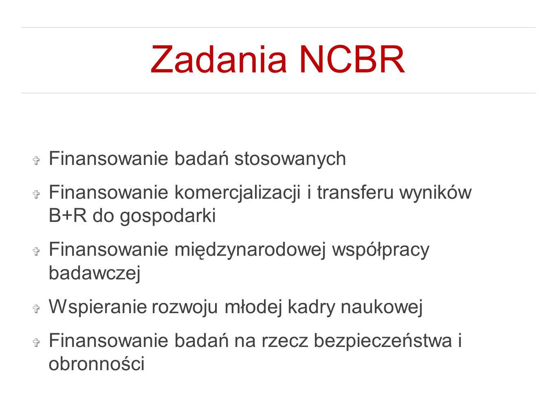 Zadania NCBR Finansowanie badań stosowanych