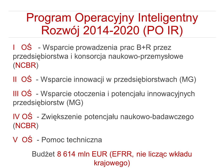 Program Operacyjny Inteligentny Rozwój 2014-2020 (PO IR)