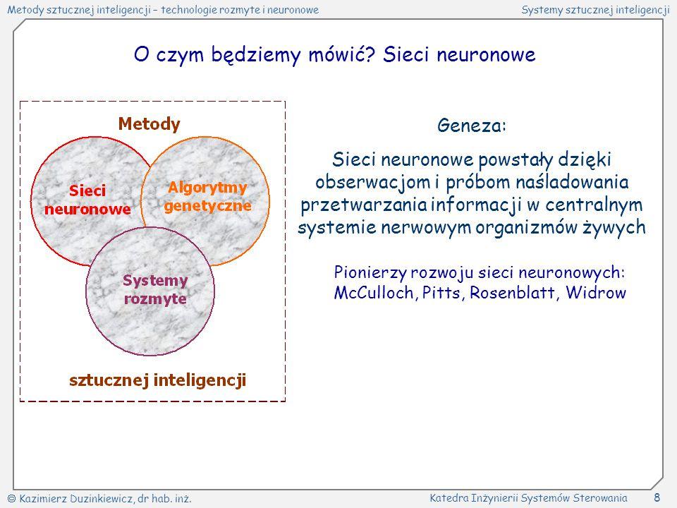 O czym będziemy mówić Sieci neuronowe