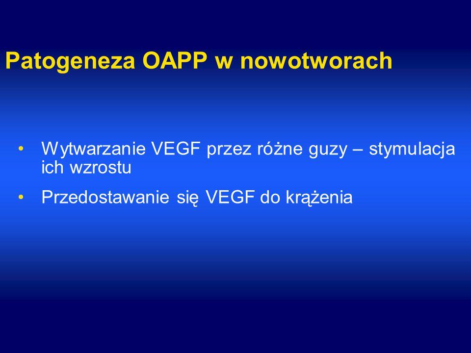 Patogeneza OAPP w nowotworach