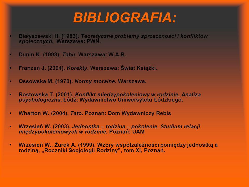 BIBLIOGRAFIA: Białyszewski H. (1983). Teoretyczne problemy sprzeczności i konfliktów społecznych. Warszawa: PWN.