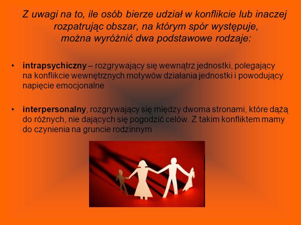 Z uwagi na to, ile osób bierze udział w konflikcie lub inaczej rozpatrując obszar, na którym spór występuje, można wyróżnić dwa podstawowe rodzaje: