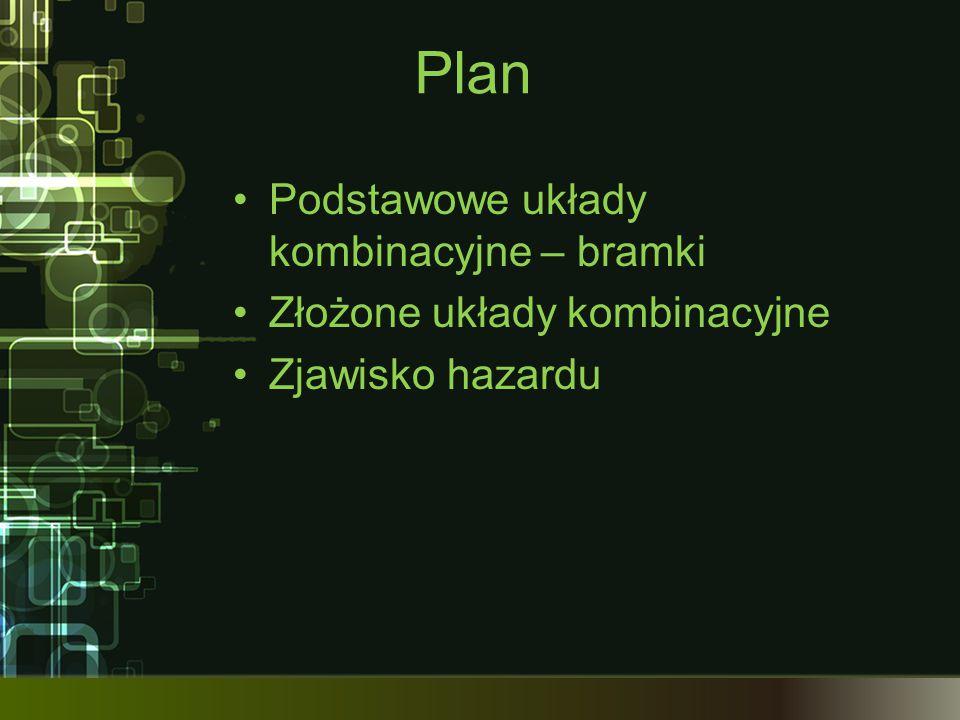 Plan Podstawowe układy kombinacyjne – bramki
