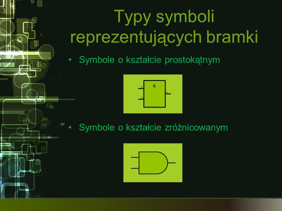 Typy symboli reprezentujących bramki