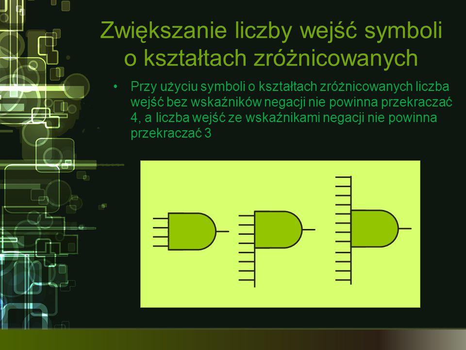 Zwiększanie liczby wejść symboli o kształtach zróżnicowanych