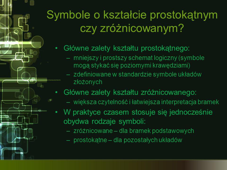 Symbole o kształcie prostokątnym czy zróżnicowanym