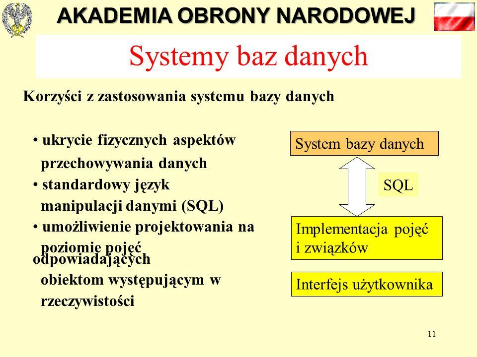 Systemy baz danych Korzyści z zastosowania systemu bazy danych