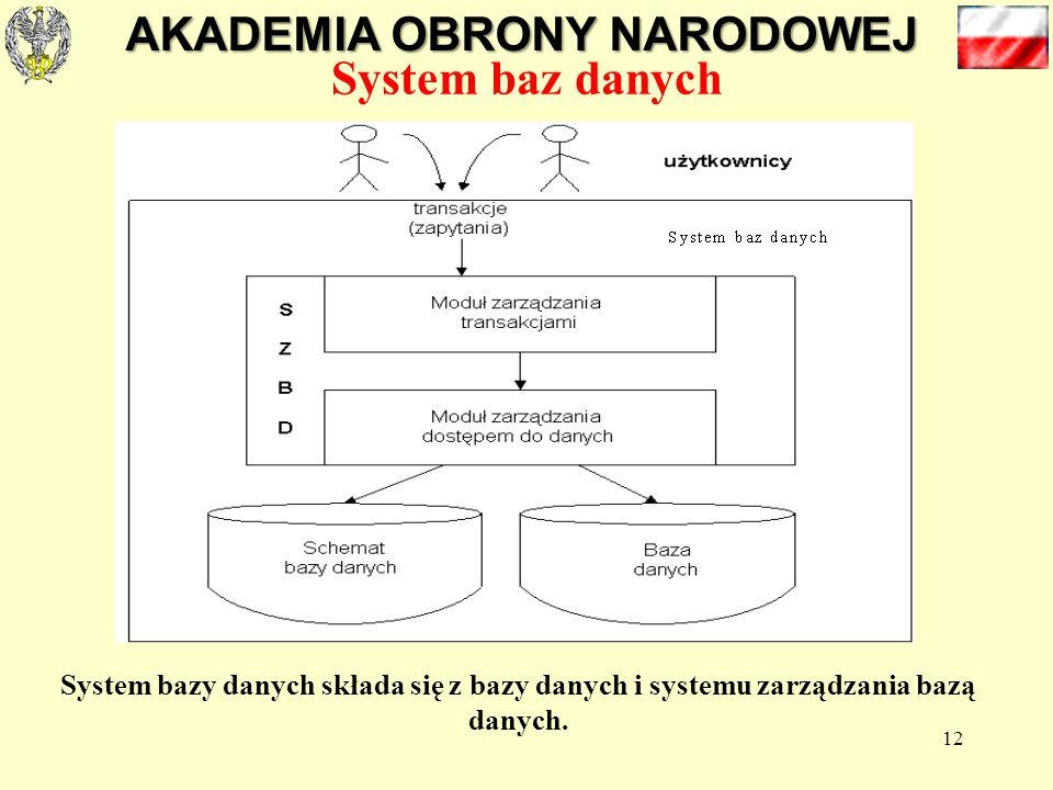 System baz danych System bazy danych składa się z bazy danych i systemu zarządzania bazą danych.