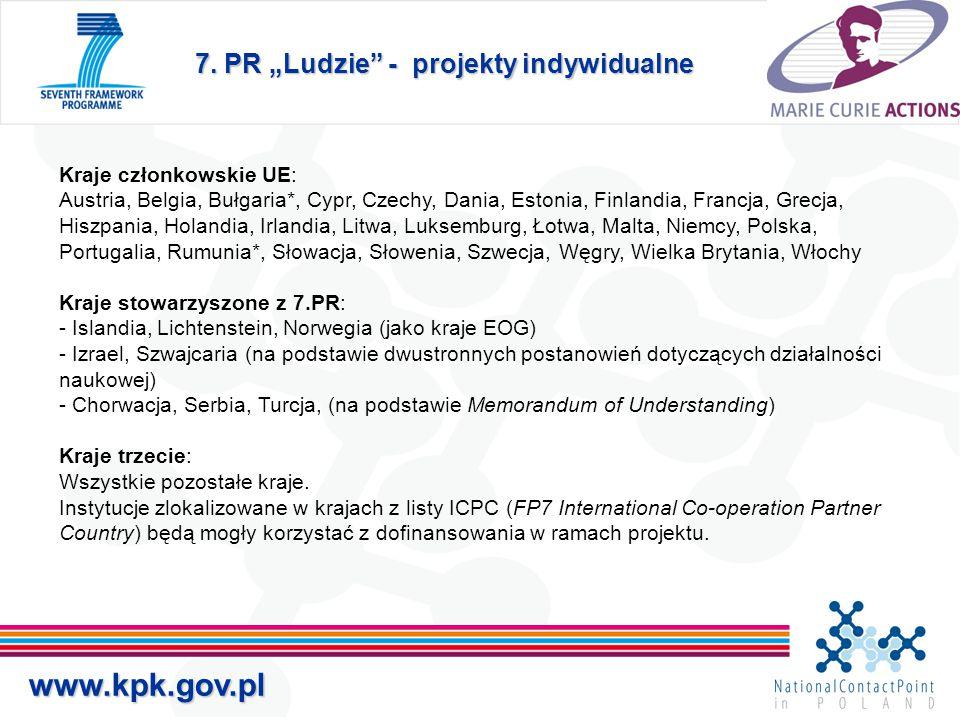 """7. PR """"Ludzie - projekty indywidualne"""