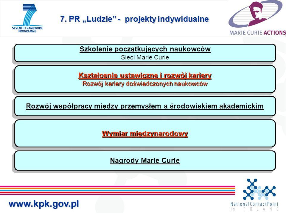 """www.kpk.gov.pl 7. PR """"Ludzie - projekty indywidualne"""