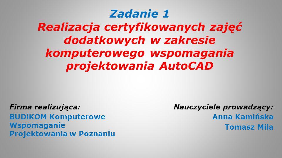 Nauczyciele prowadzący: Anna Kamińska Tomasz Mila