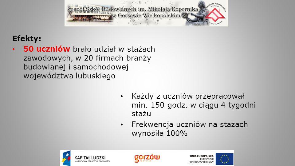 Efekty: 50 uczniów brało udział w stażach zawodowych, w 20 firmach branży budowlanej i samochodowej województwa lubuskiego.