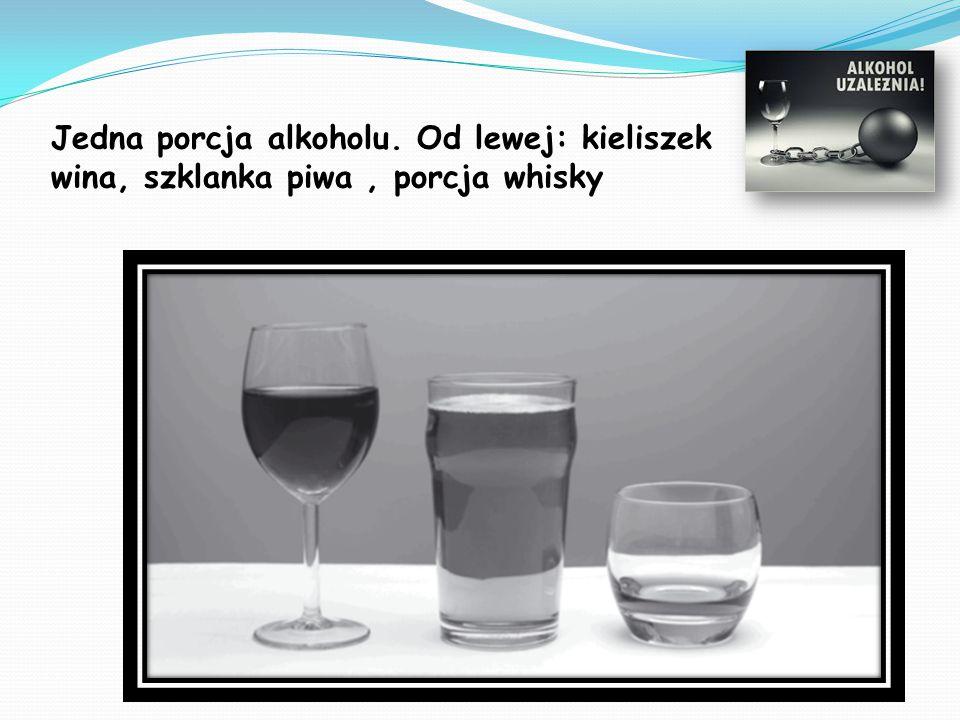 Jedna porcja alkoholu. Od lewej: kieliszek wina, szklanka piwa , porcja whisky