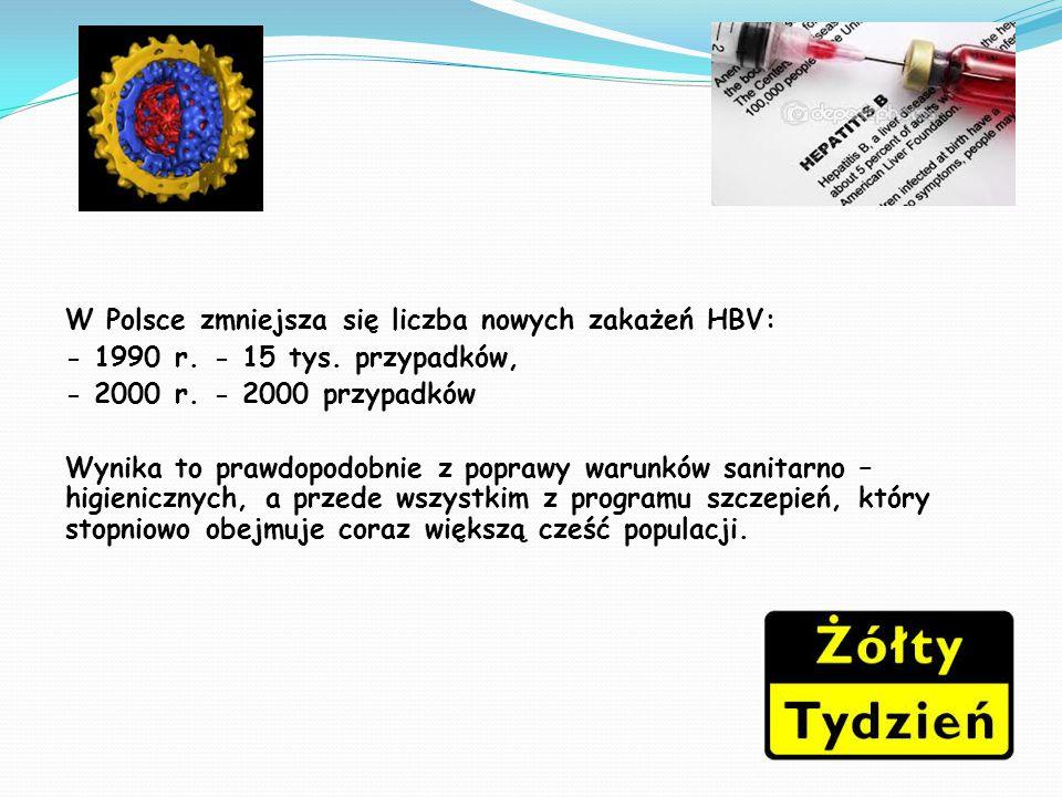 W Polsce zmniejsza się liczba nowych zakażeń HBV: - 1990 r. - 15 tys