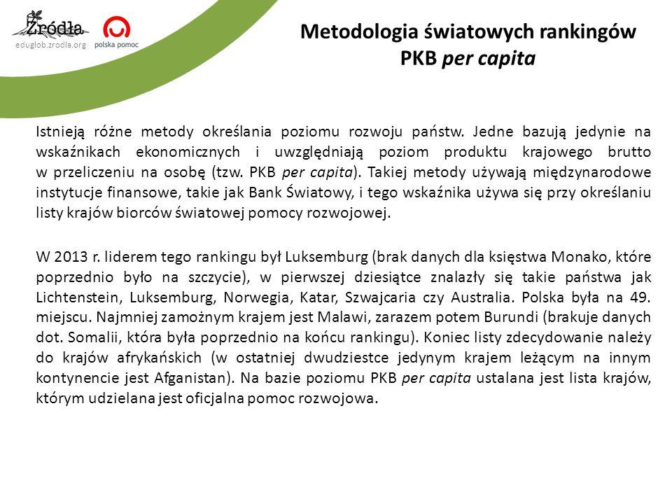Metodologia światowych rankingów PKB per capita