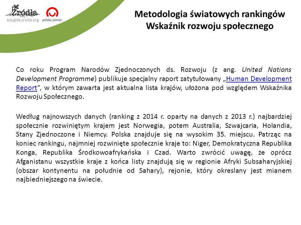 Metodologia światowych rankingów Wskaźnik rozwoju społecznego