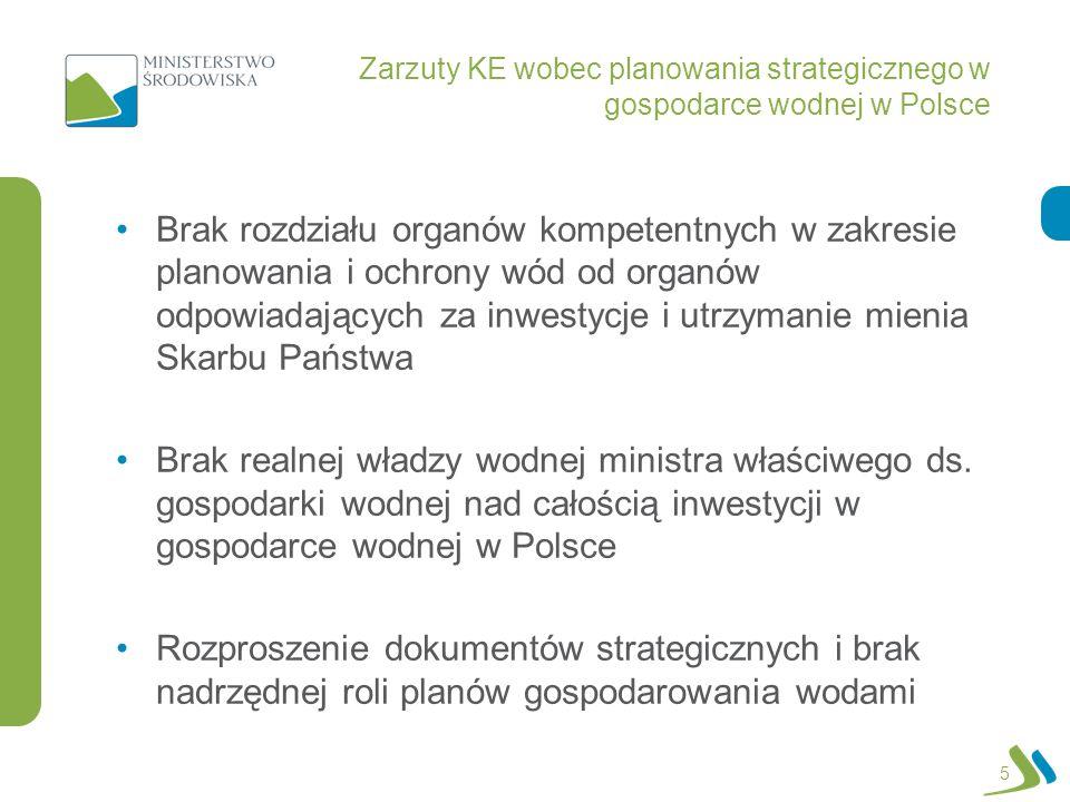 Zarzuty KE wobec planowania strategicznego w gospodarce wodnej w Polsce