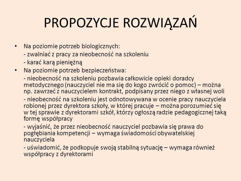 PROPOZYCJE ROZWIĄZAŃ Na poziomie potrzeb biologicznych: