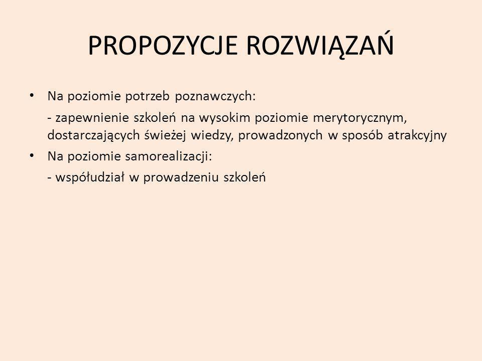 PROPOZYCJE ROZWIĄZAŃ Na poziomie potrzeb poznawczych: