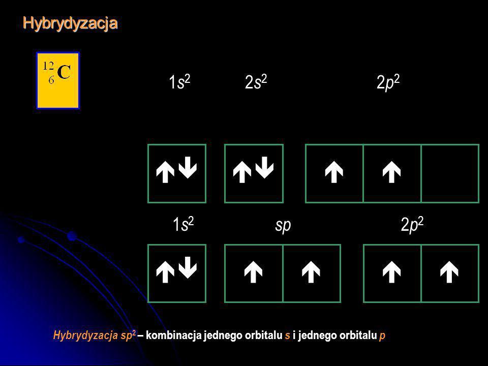     1s2 2s2 2p2 1s2 sp 2p2 Hybrydyzacja