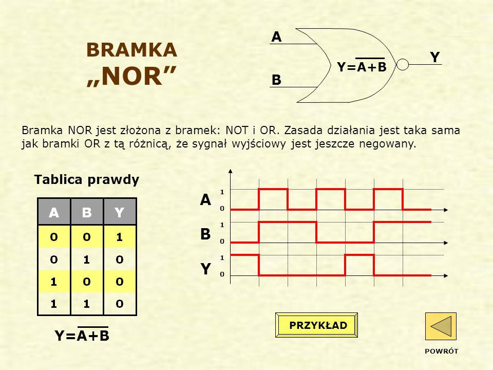 "BRAMKA ""NOR A B Y A Y B Y=A+B Y=A+B Tablica prawdy"