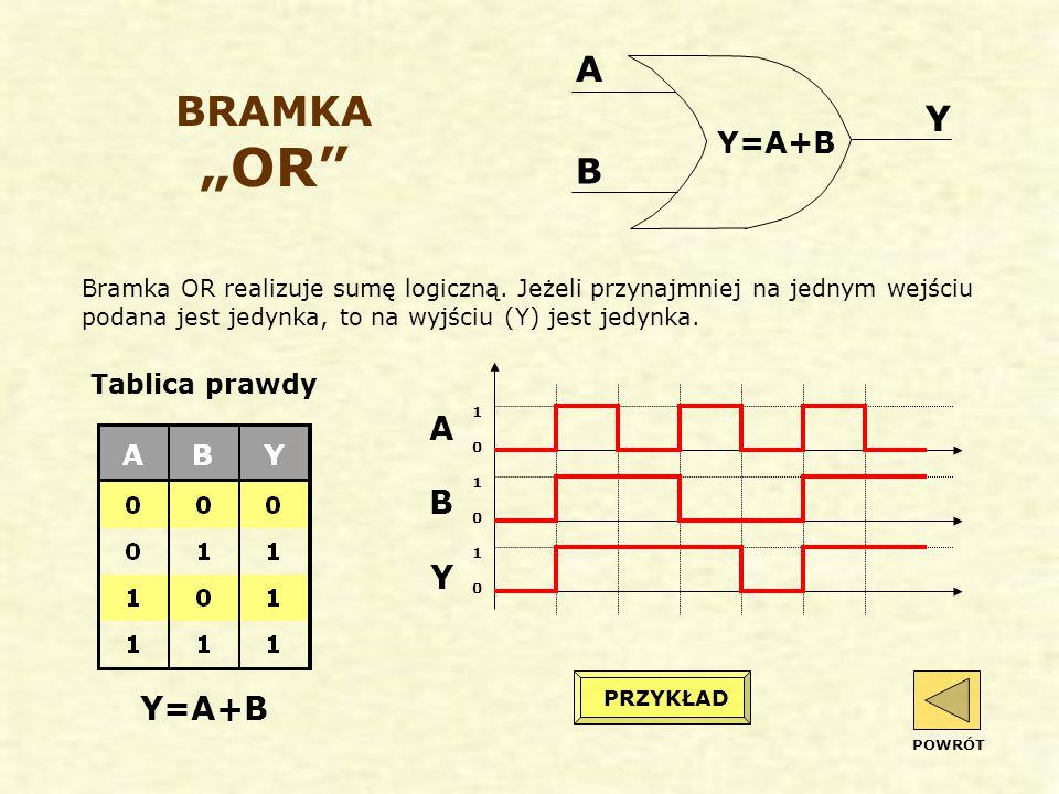 "BRAMKA ""OR A Y B A B Y Y=A+B Y=A+B Tablica prawdy"