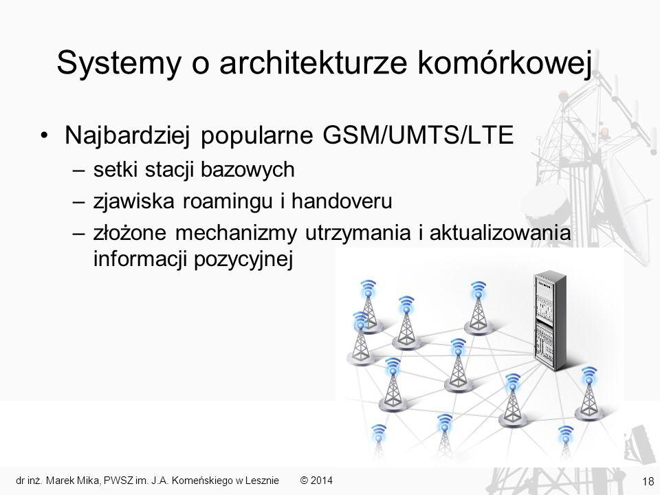 Systemy o architekturze komórkowej