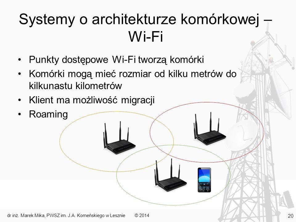 Systemy o architekturze komórkowej – Wi-Fi