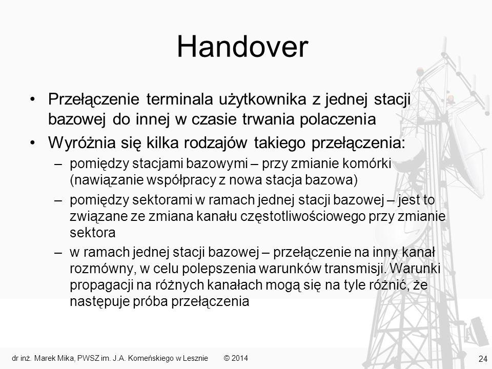 dr inż. Marek Mika, PWSZ im. J.A. Komeńskiego w Lesznie