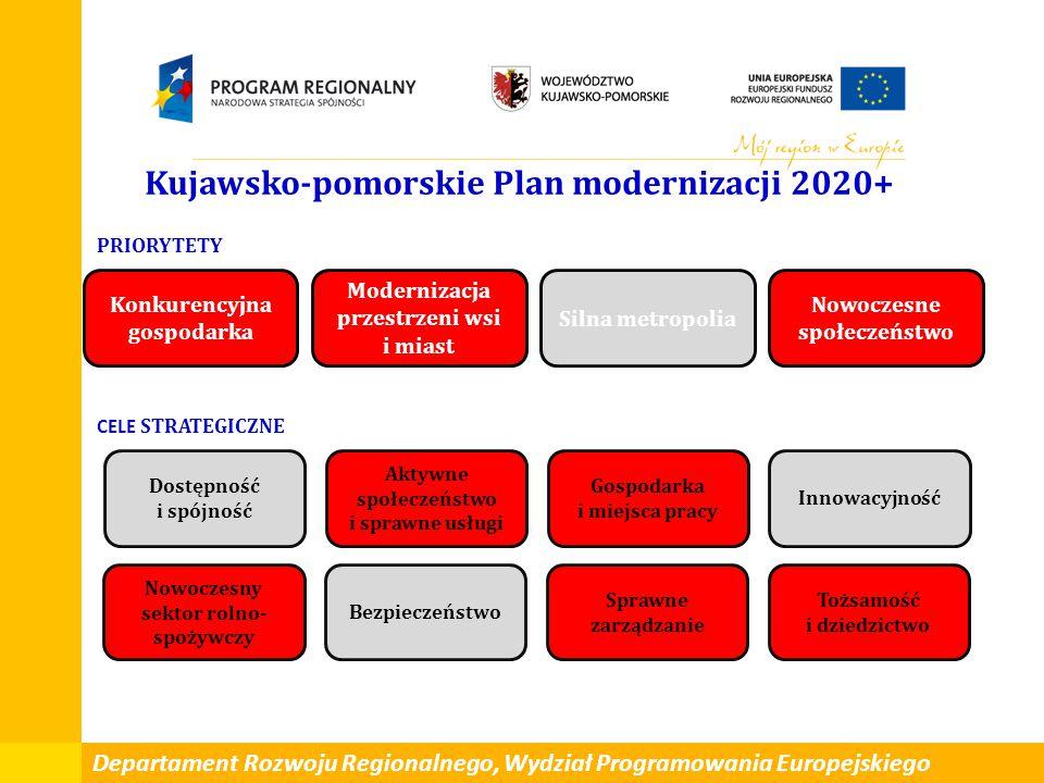 Kujawsko-pomorskie Plan modernizacji 2020+