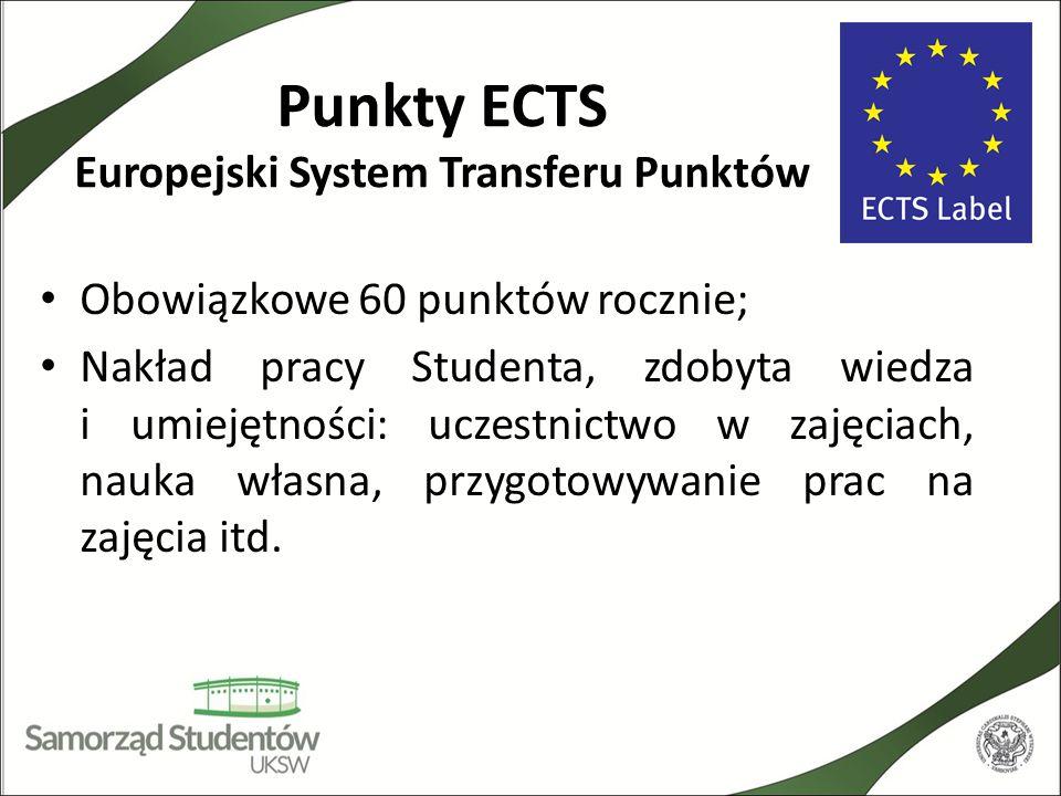 Punkty ECTS Europejski System Transferu Punktów