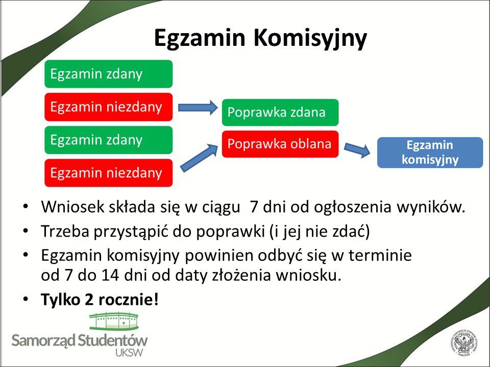Egzamin Komisyjny Wniosek składa się w ciągu 7 dni od ogłoszenia wyników. Trzeba przystąpić do poprawki (i jej nie zdać)