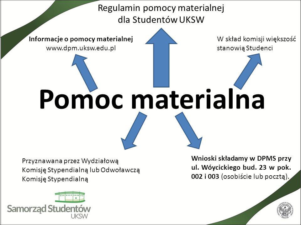 Pomoc materialna Regulamin pomocy materialnej dla Studentów UKSW