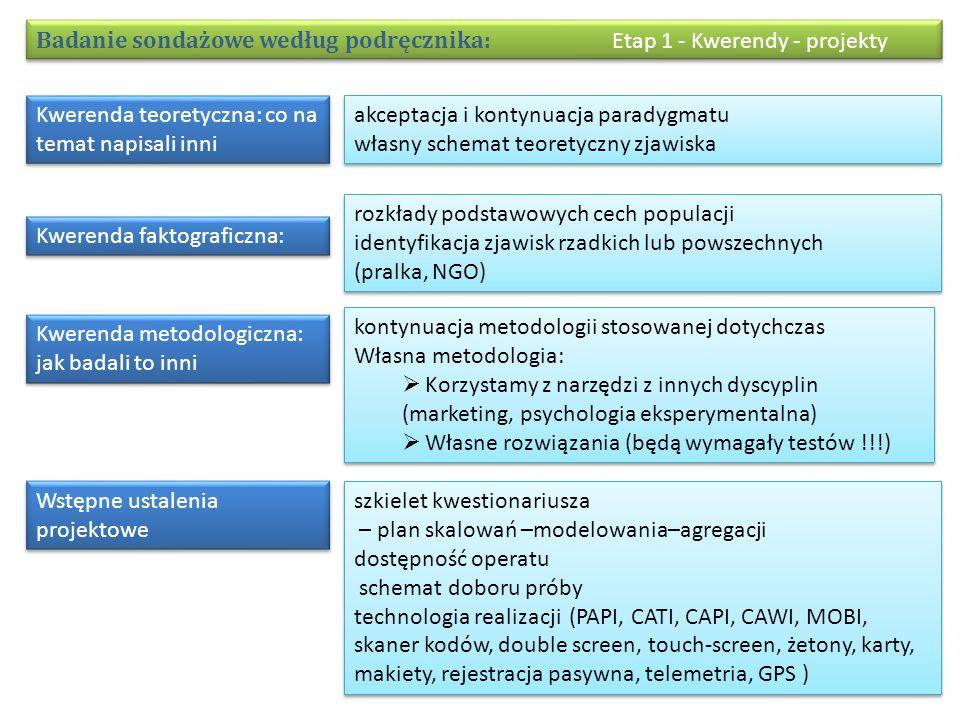 Badanie sondażowe według podręcznika: Etap 1 - Kwerendy - projekty
