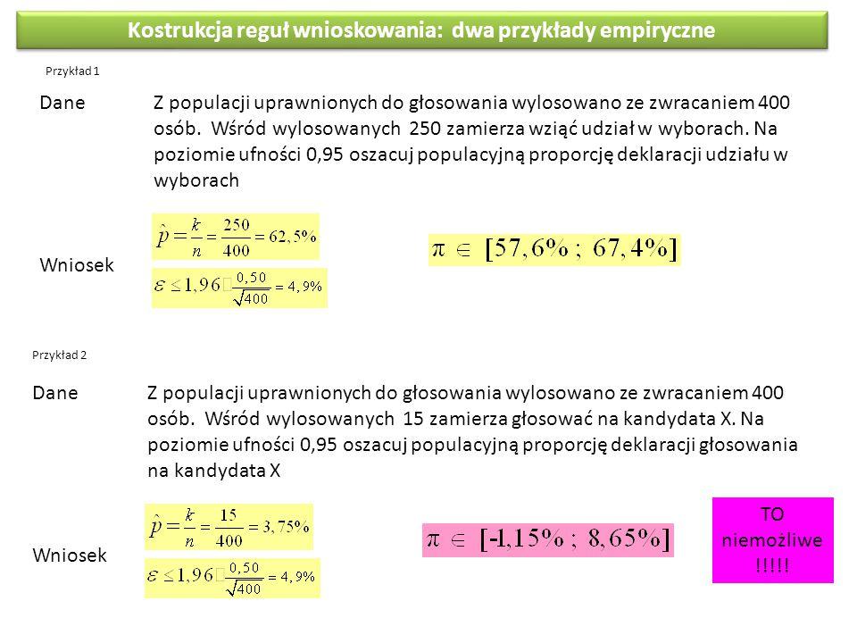 Kostrukcja reguł wnioskowania: dwa przykłady empiryczne