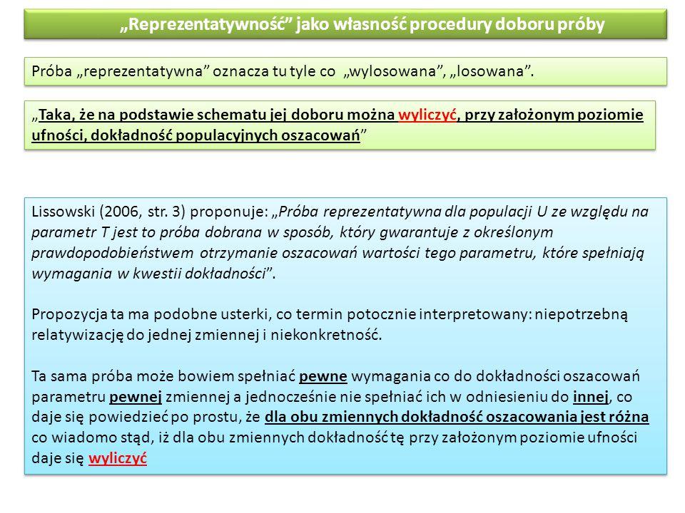 """""""Reprezentatywność jako własność procedury doboru próby"""