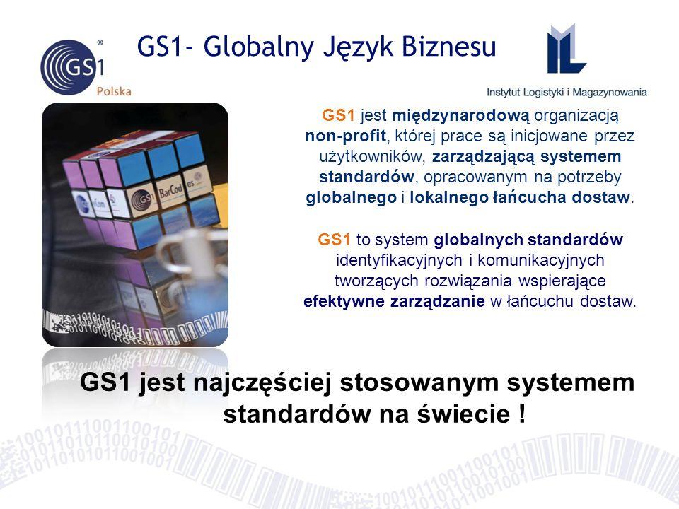 GS1- Globalny Język Biznesu