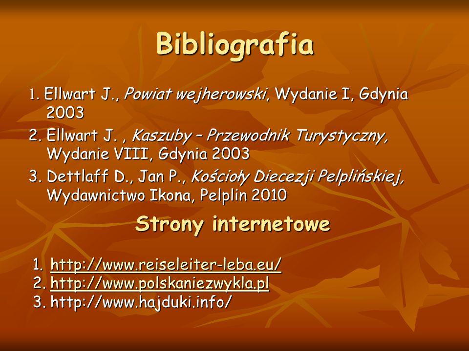 Bibliografia Strony internetowe