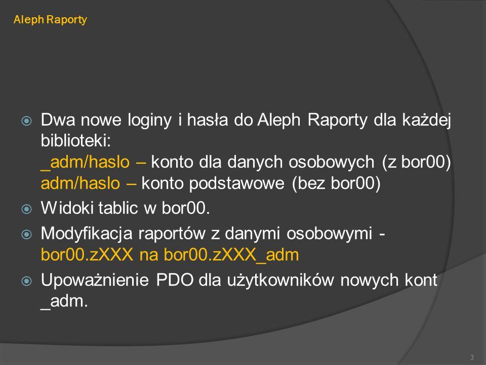 Modyfikacja raportów z danymi osobowymi - bor00.zXXX na bor00.zXXX_adm