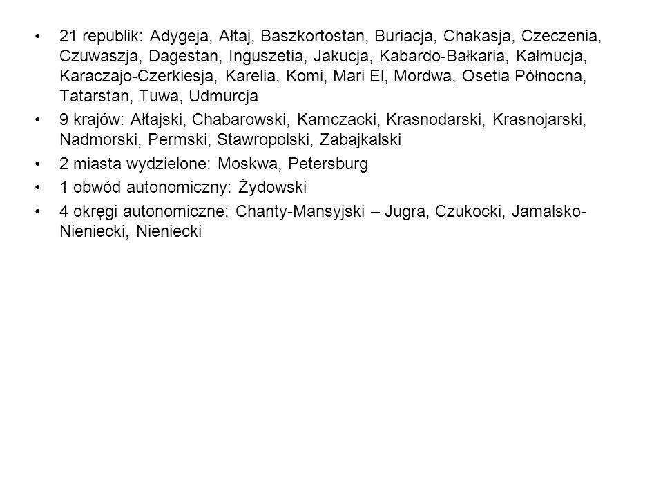 21 republik: Adygeja, Ałtaj, Baszkortostan, Buriacja, Chakasja, Czeczenia, Czuwaszja, Dagestan, Inguszetia, Jakucja, Kabardo-Bałkaria, Kałmucja, Karaczajo-Czerkiesja, Karelia, Komi, Mari El, Mordwa, Osetia Północna, Tatarstan, Tuwa, Udmurcja