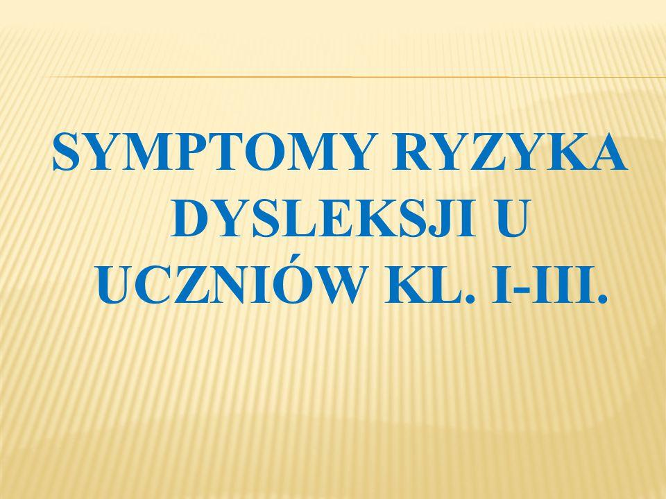 SYMPTOMY RYZYKA DYSLEKSJI U UCZNIÓW KL. I-III.